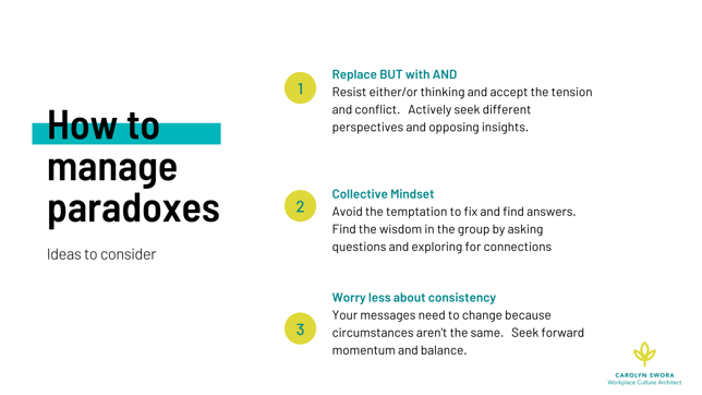 How to manage paradoxes by Carolyn Swora