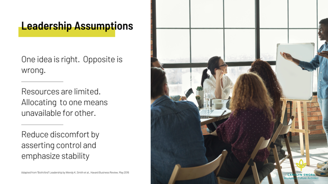 Leadership assumptions by Wendy K. Smith