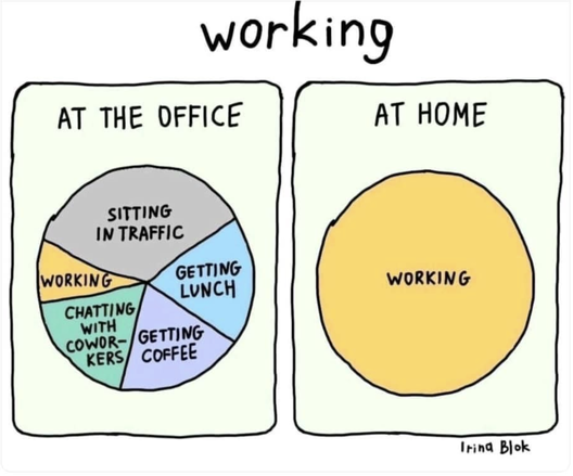 Working at home vs. working at the office illustration